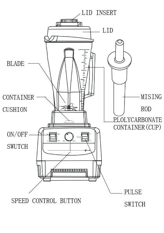 industrial blender 2 litres    nairobi kitchen care    omni